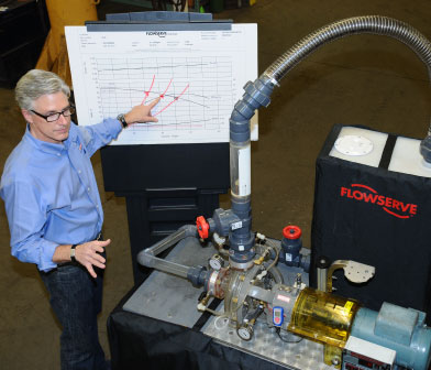 Flowserve acrylic pump demonstration by Siewert Equipment