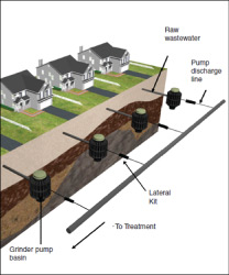 Environment One Low Pressure Sewer System grinder pump residential illustration